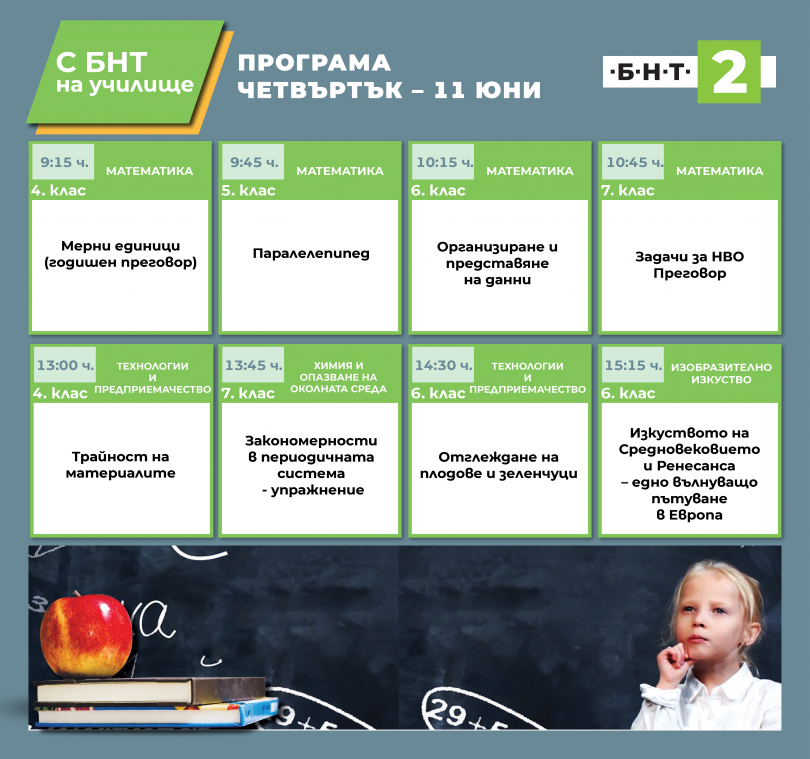 С БНТ2 на училище - 11.06.2020