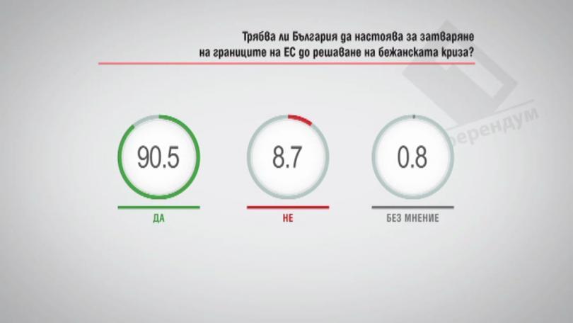 Трябва ли България да настоява за затваряне на границите на ЕС до решаване на бежанската криза?