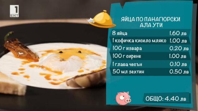 Яйца по панагюрски ала Ути