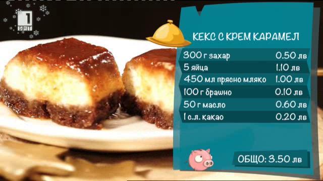 Кекс с крем карамел