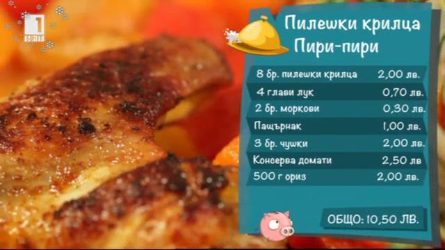 Пилешки крилца пири-пири в Бързо, лесно, вкусно – 9.12.2014