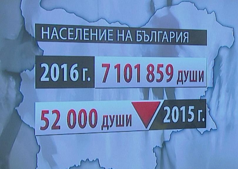 Населението на България продължава да намалява и старее. Какви са причините?