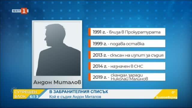 Кой е Андон Миталов от забранителния списък на САЩ