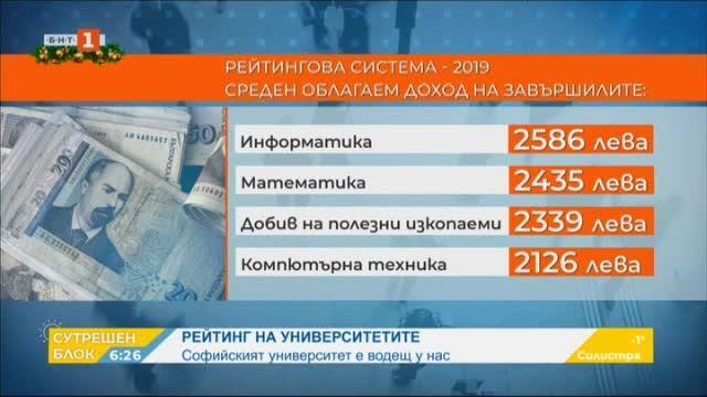 Софийският университет остава водещ сред университети у нас