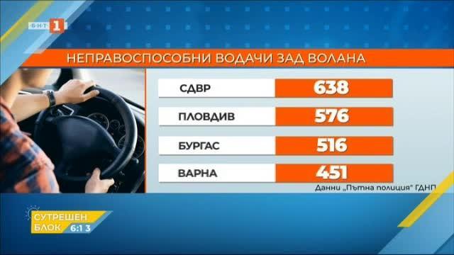 За 9 месеца заловиха 6 000 шофьори без книжки