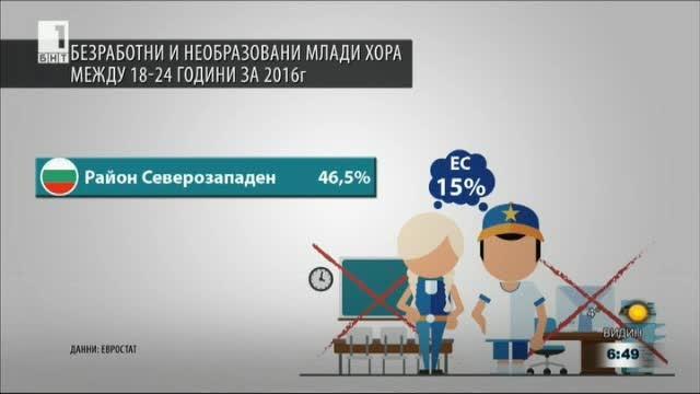 Младите в Северозападна България - отново начело на негативна класация