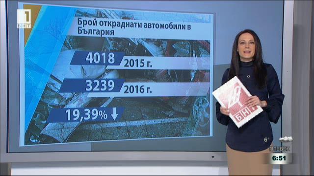 Едва 10% от кражбите на автомобили в България се разкриват. Можем ли да надхитрим автоджамбазите?