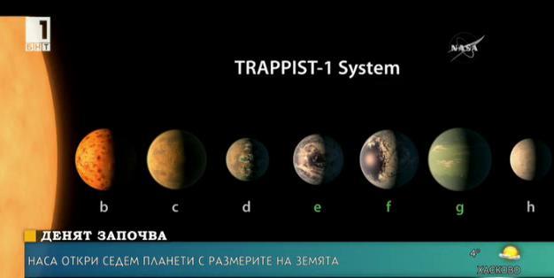НАСА откри нови планети