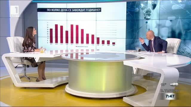 Адв. Шаркова: 35% от медицинските дела са заради лоша комуникация