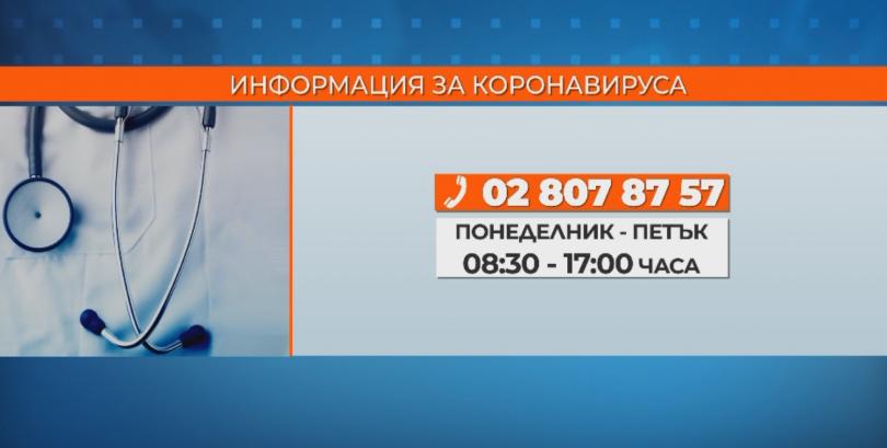 Bulgaria's Health Ministry opened hotline for coronavirus