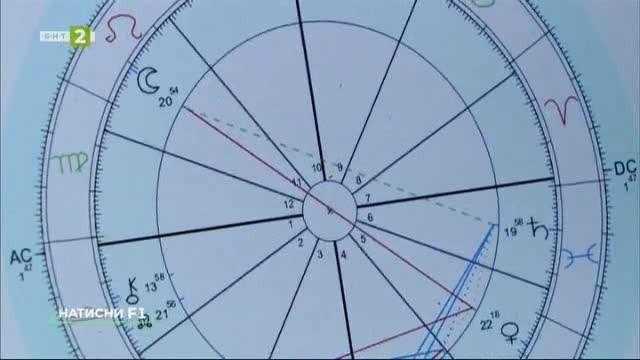 Сайтове и приложения за астрология