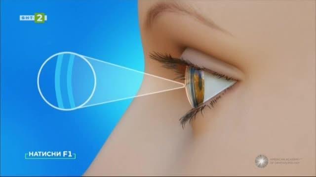Как да защитим зрението си при продължителна работа с компютър или смартфон?
