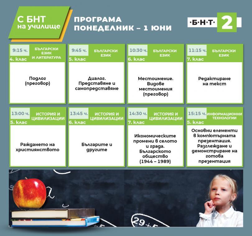 С БНТ2 на училище - 01.06.2020