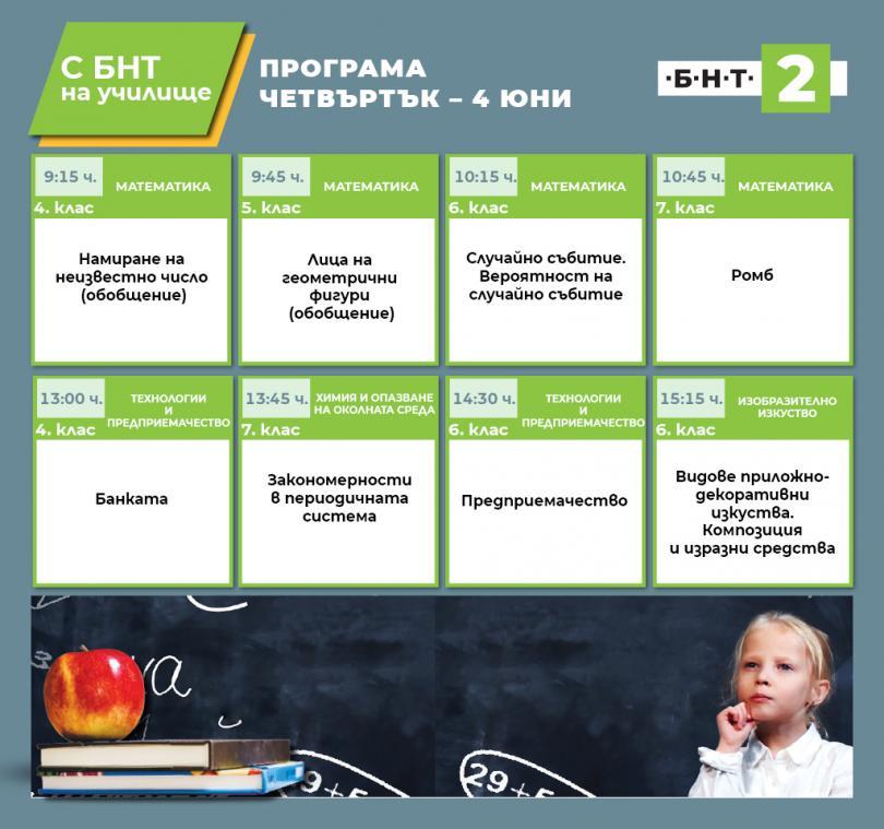 С БНТ2 на училище - 04.06.2020