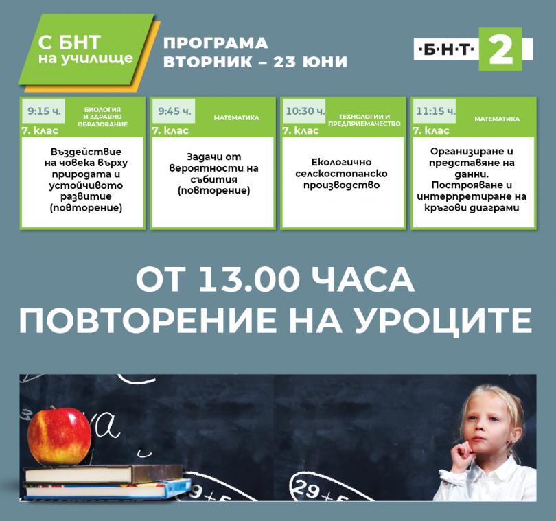 С БНТ2 на училище - 23.06.2020