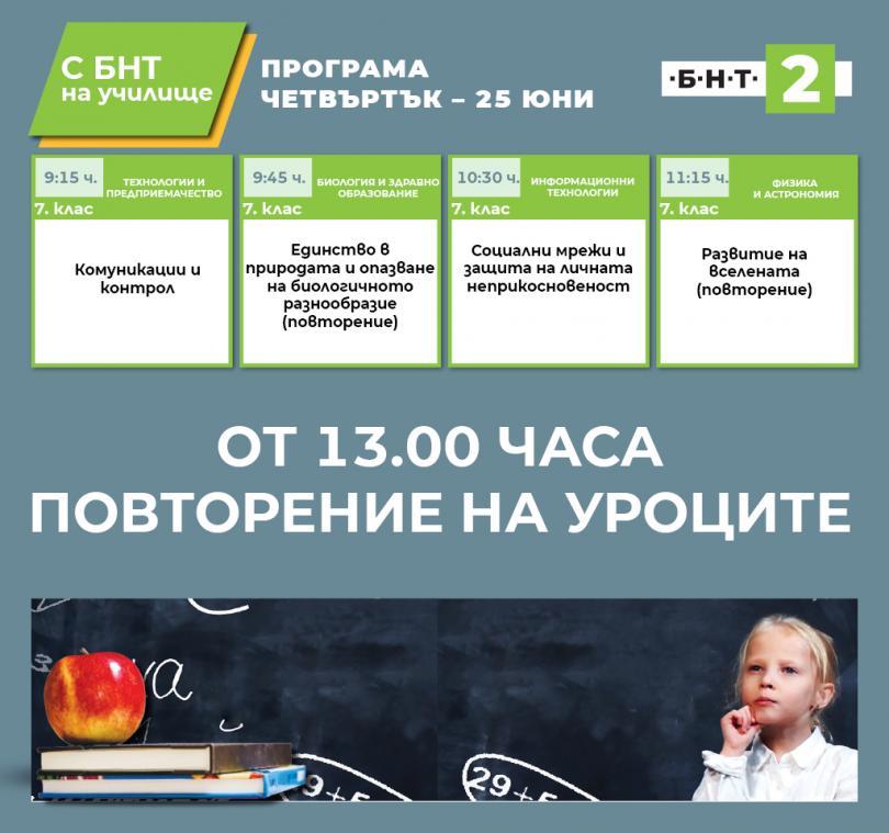 С БНТ2 на училище - 25.06.2020