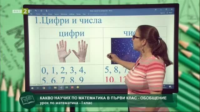 Математика 1. клас: Какво научих по математика в първи клас? (обобщение)