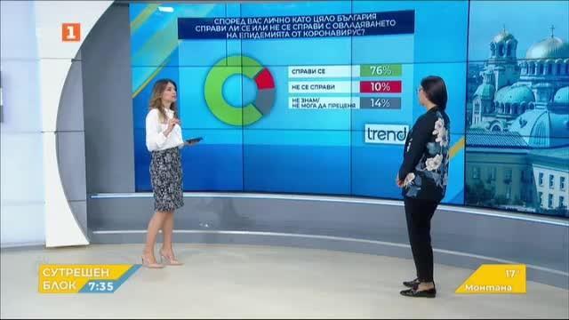 Тренд: Масово българите смятат, че кризата с коронавируса е приключила