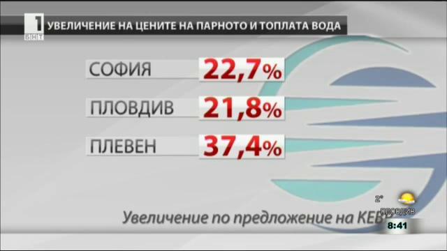 Иван Иванов: В основата увеличенията е повишаването цената на природния газ
