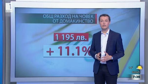 За какво харчи най-много пари от семейния бюджет българинът?