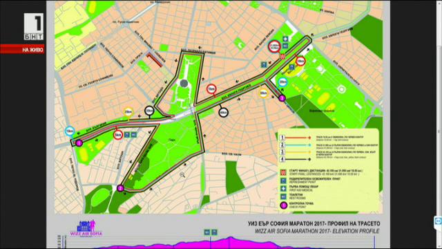 Красен Кралев за Софийския маратон, спортните съоръжения и спортните резултати