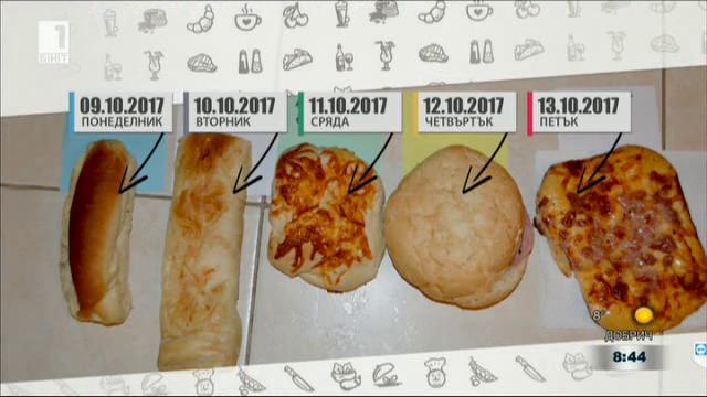 Какво ядат децата в училище? Здравословни ли са безплатните закуски?