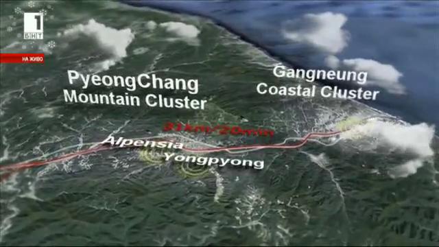 Корейската вълна и Олимпиадата