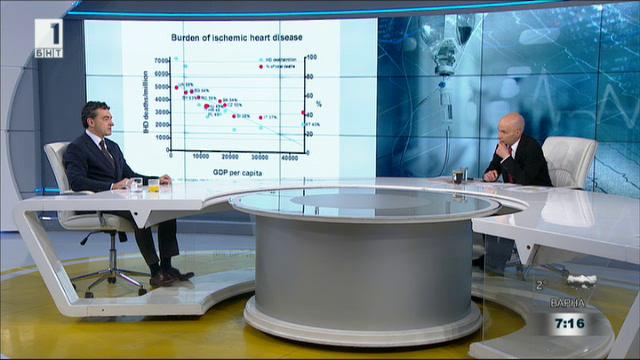 Защо сме първи по сърдечно-съдови заболявания в Европа?
