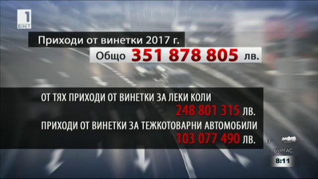 Н. Нанков: Очакват се 7-10 милиона лв повече постъпленията от винетни такси
