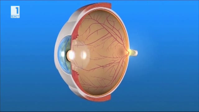 Новости в очната хирургия