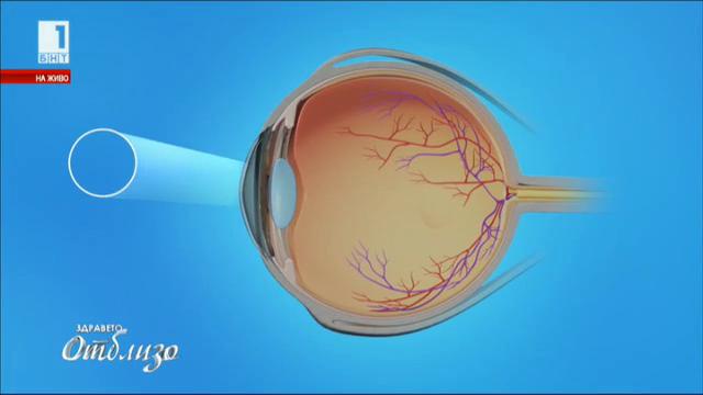 Последните новости в очната хирургия