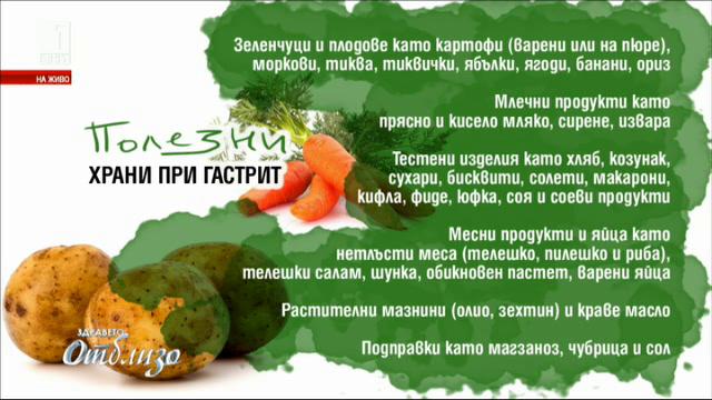 Диагностика и лечение на гастрит - съветите на проф. Димитър Таков