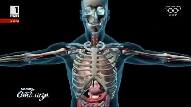 Скритите възможности на човешкото тяло
