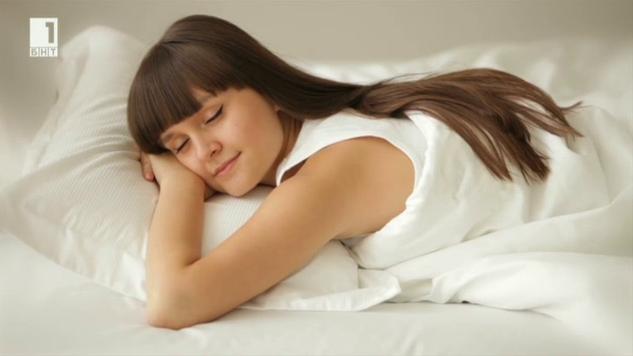 Изследване на съня