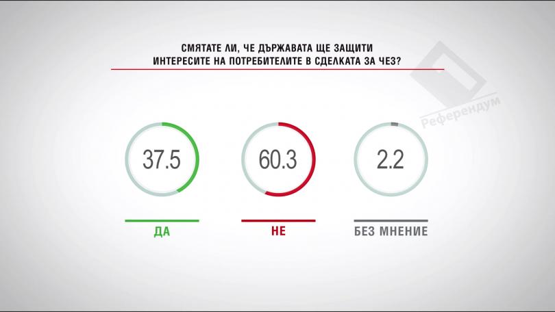 Ще защити ли държавата интересите на потребителите в сделката за ЧЕЗ?
