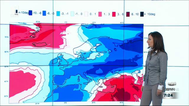Времето през март - прогнозата на НИМХ към БАН