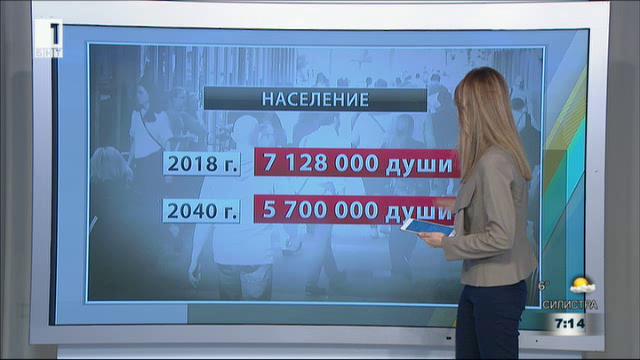 През 2040 година българите ще бъдат под 6 милиона