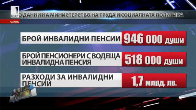 Хасан Адемов: Хората с увреждания в България са 8%