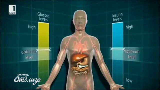 Съществува ли лечим диабет?