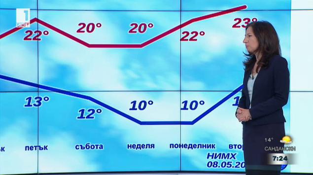 През следващите дни температурите ще са между 18 и 23 градуса