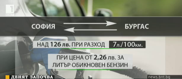Парите за гориво