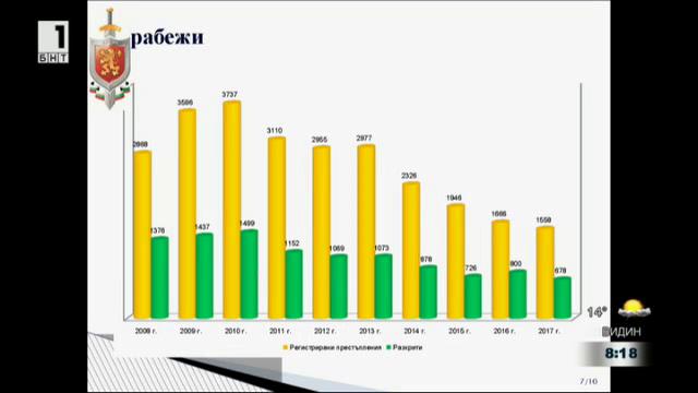 Валентин Радев: Опозицията изненадващо прекъсна дебата по вота на недоверие