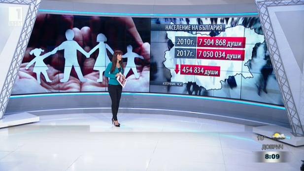 Колко са българите в момента според НСИ