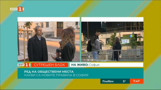 Общественият ред в София
