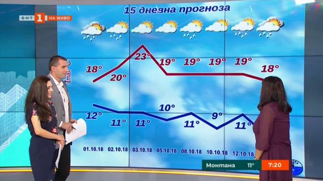 Евгения Егова, НИМХ-БАН: Обстановката над страната се нормализира