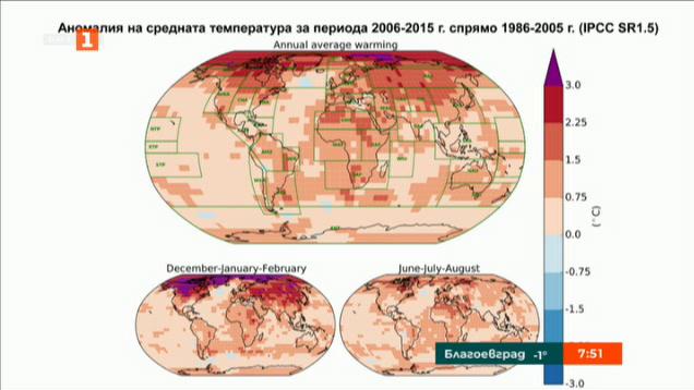 Борбата с климатичните промени