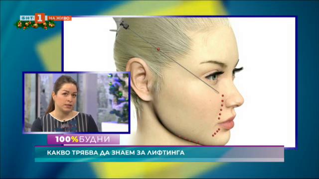 Иновациите в естетичната дерматология