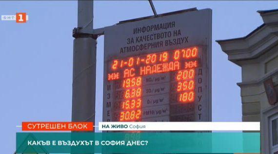 Замърсяване на въздуха в София днес няма