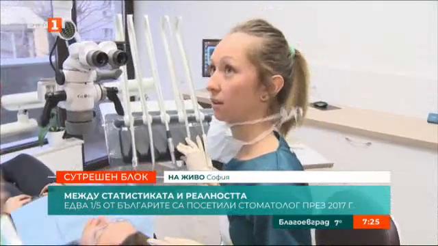 Едва 1/5 от българите са посетили стоматолог през 2017 г.
