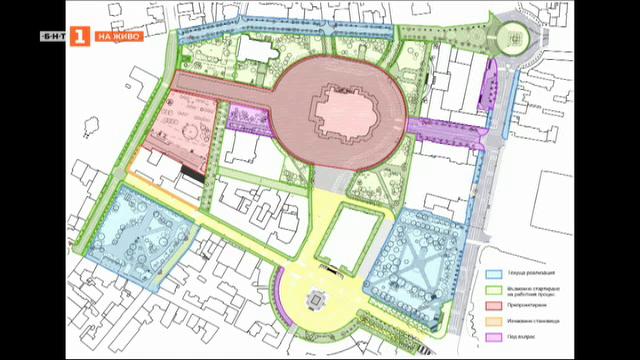 Механизмите на общината да поддържа визията на София